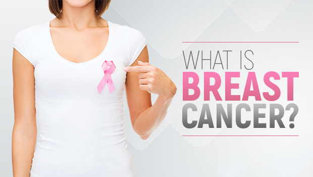 What is Breast Cancer ?
