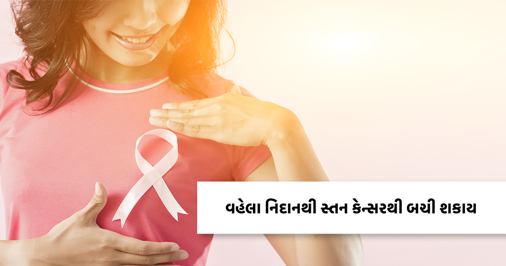Breast Cancer Early Detection And Diagnosis